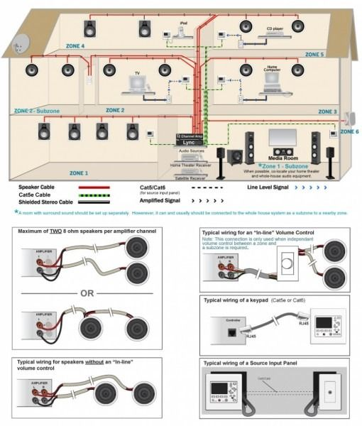 home audio speaker wiring tower speaker 4 ohm wiring diagram