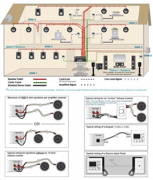 home audio speaker wiring tower speaker 4 ohm wiring diagram
