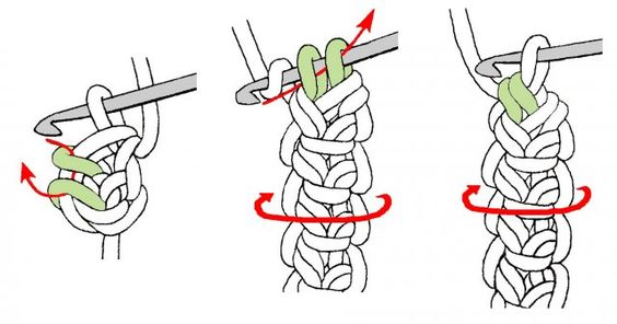 Good drawings and tutorial of crocheted cord and some other interesting stitches.