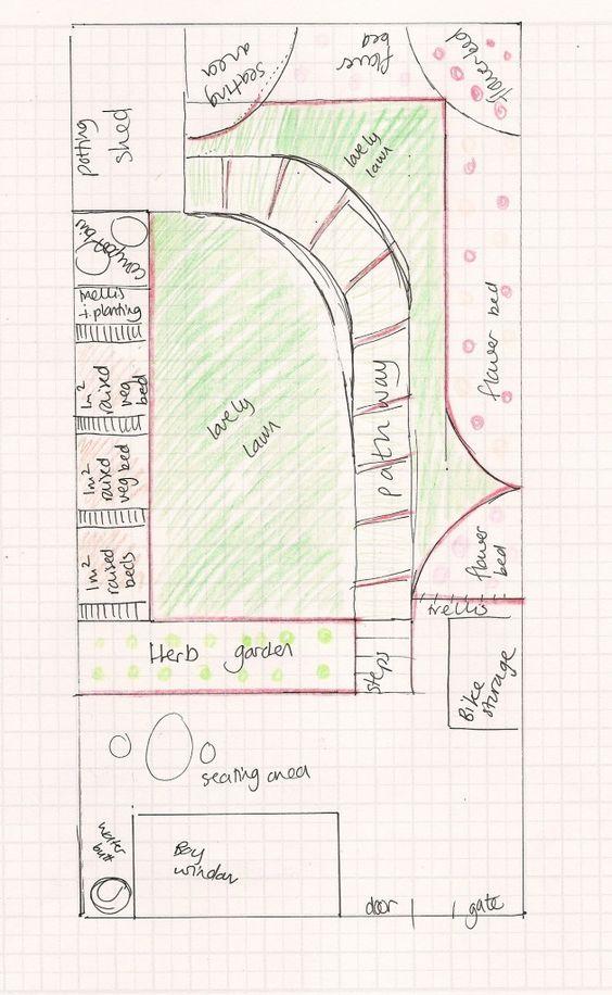 Plan for south facing town garden.