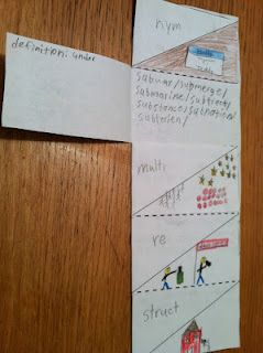 Vocabulary foldable...using root words for this one  @http://teachinginroom6.blogspot.com