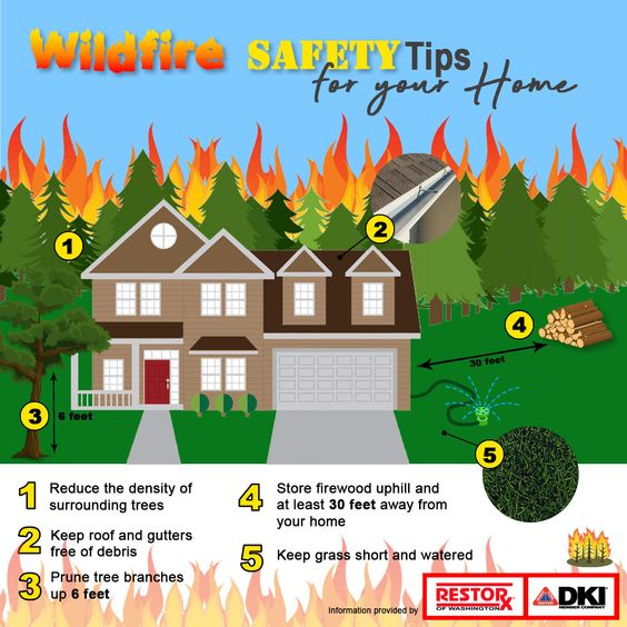 Preparing For A Wildfire Fire Mitigation Safety Tips Fire