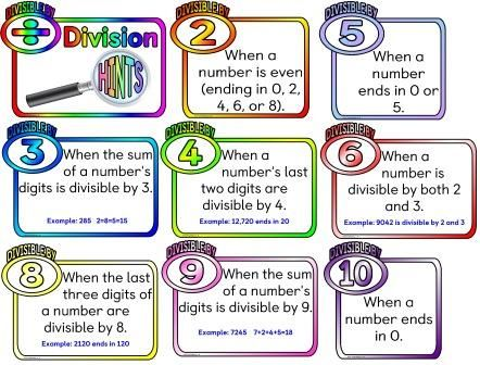 Division worksheets year 2 tes
