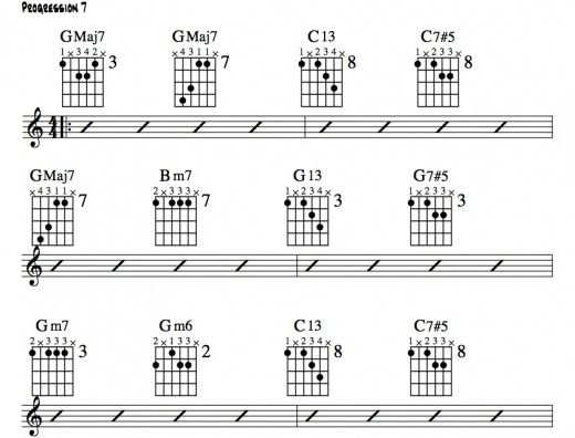 Guitar Tab Tears In Heaven Unplugged Eric Clapton Your Guitar