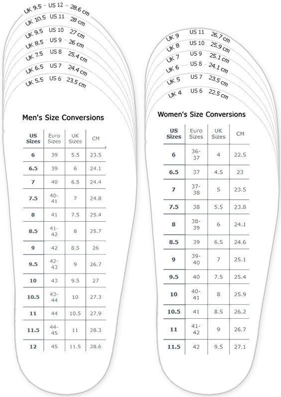 photo regarding Printable Shoe Size Chart Women's identify sneakers dimensions chart for printable grownup (guys and female