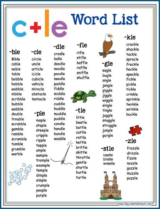Free consonant+le word list.  Resources for teaching consonant+ le too!: