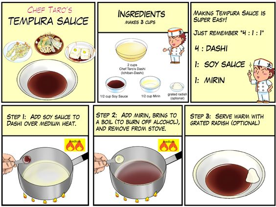 How to make Tempura Sauce. 4 parts dashi, 1 part soy sauce, 1 part mirin.: