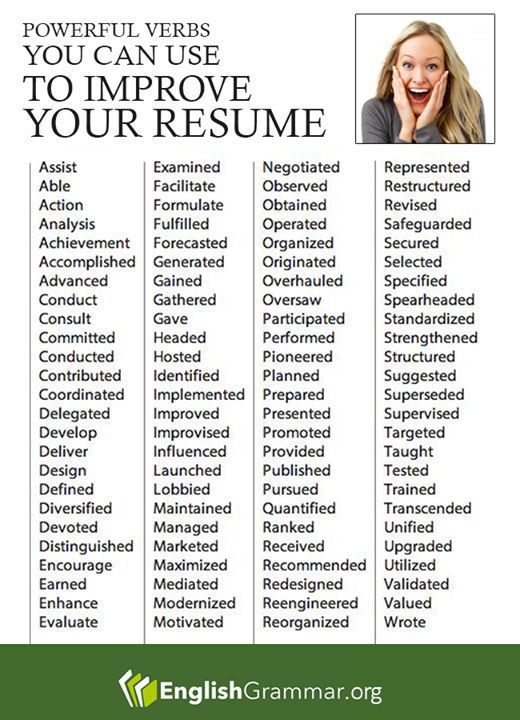Infographic English Grammar Powerful Verbs For Your Resume More Resume Writing Tips Here Apprendre L Anglais Conseils D Ecriture Competences Cv