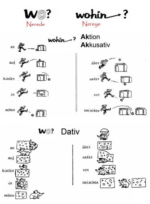 Kennenlernen dativ oder akkusativ