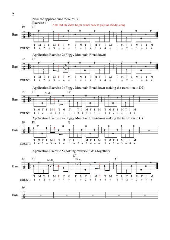 Banjo banjo tabs deliverance : Banjo - tabulatury,tablature,tab,tabs | Banjo & Mandolin ...