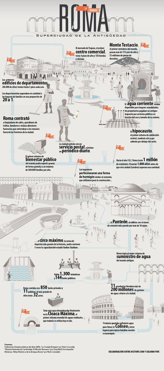 Roma: La Primera Superciudad de la Antiguedad. El Mercado de Trajano, considerado el primer centro comercial del mundo, tenía 4 pisos de alto y albergaba 150 tiendas y oficinas. Humanidad: La Historia de Todos Nosotros.:
