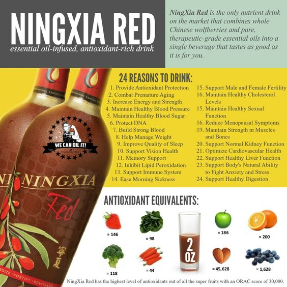 Ningxia Red Is One That I Personally Recommend To Everyone