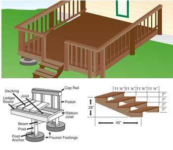 Free DIY Deck Porch Patio Stair Plans Build Your Own Deck Kumita