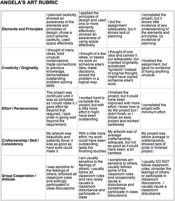 Classroom Design Rubric ~ Art rubrics classroom handouts assessments
