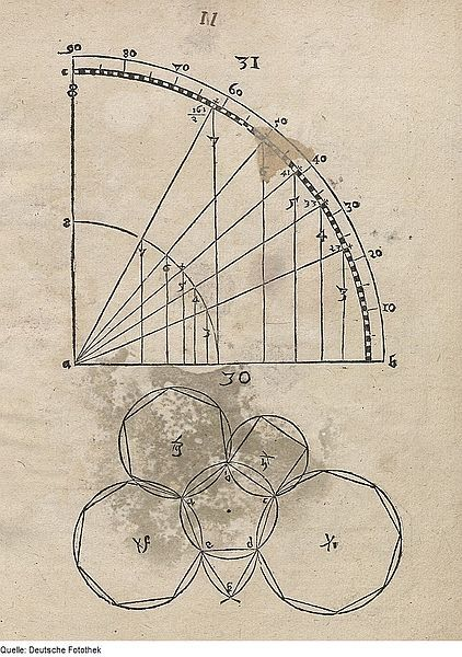 Hirschvogel's Geometria (1543) p12
