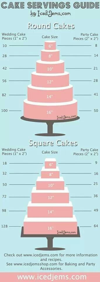 cake serving guide cake sizes and cake servings on pinterest. Black Bedroom Furniture Sets. Home Design Ideas