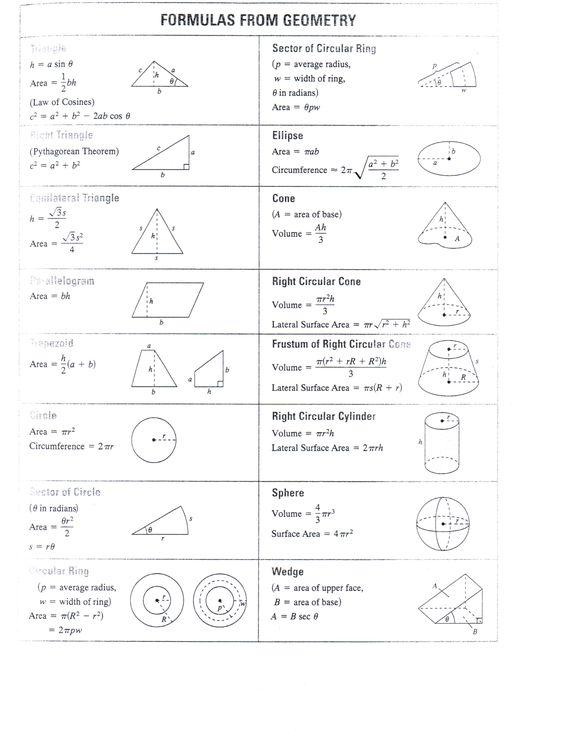 measurement formula sheet maths test pdf
