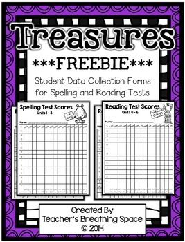 FREE! I've used these with my 2nd graders for the last couple of years. They LOVE keeping track of their own weekly test scores and it helps us begin to self-monitor and setting goals. - Reading Series publisher - Grade level - Number of units per year - Number of weeks per unit - Number of test questions