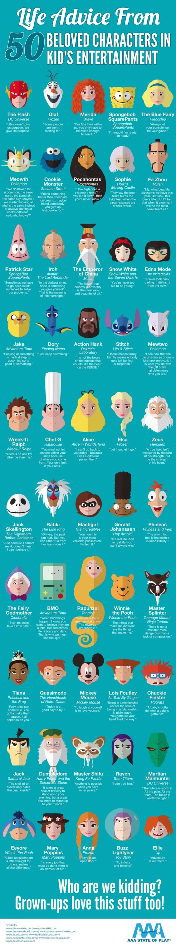 Life quotes from famous book and cartoon characters - kids' stuff has a lot of stuff to teach/remind adults of too.