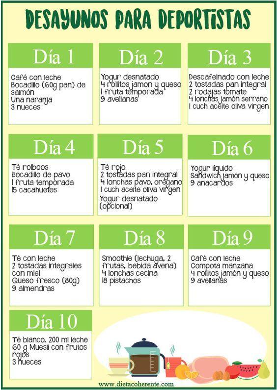 Carnes saludables para bajar de peso
