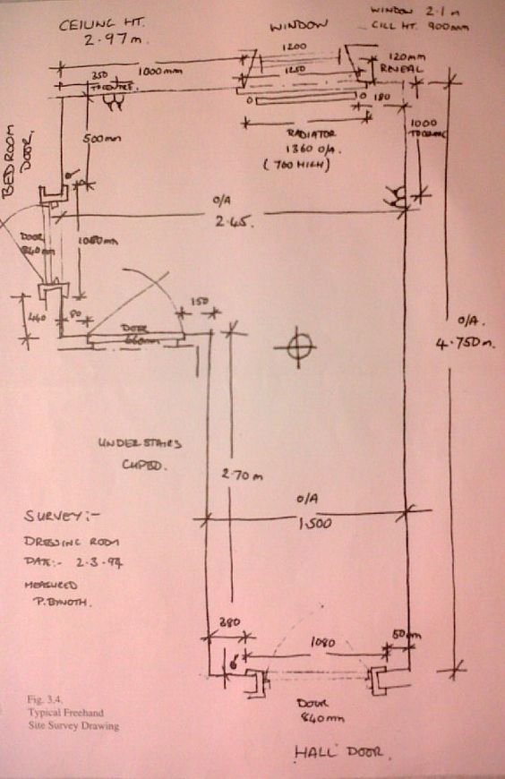 How To Draw A Room Plan To Scale Survey Drawing How To