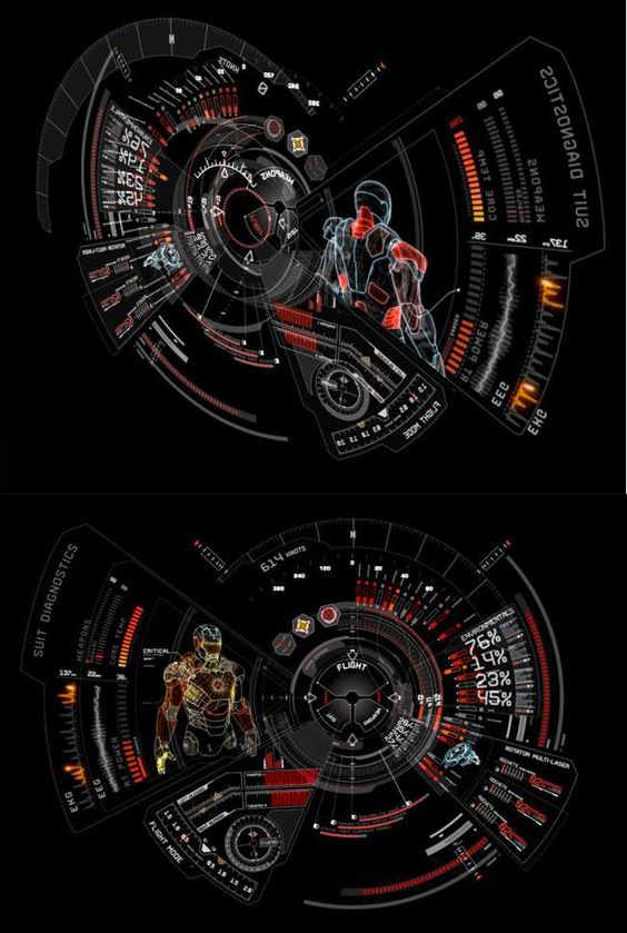 Avengers IronMan diagnostic view.