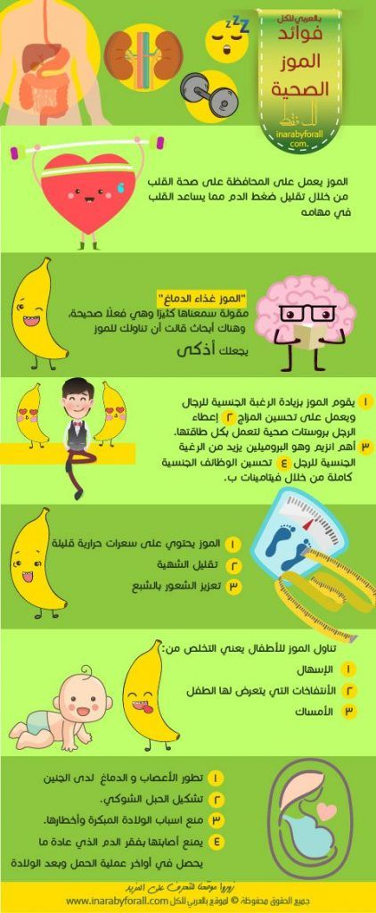 فوائد الموز للجسم 2020 تعرف على فوائد وأضرار الموز وأسئلة يجيبها الخبراء بـ العربي Health Fitness Food Workout Food Health Fitness