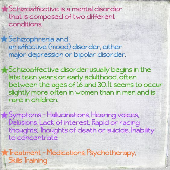 Skittles In The Pit: #Schizoaffective Disorder Info