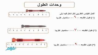 الرياضيات للصف الرابع الابتدائي تحويل وحدات الطول