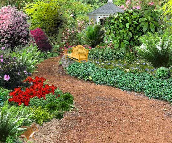 Plan The Garden Of Your Dreams With Our Free App Garden Design Software Garden Tools Design Garden Design