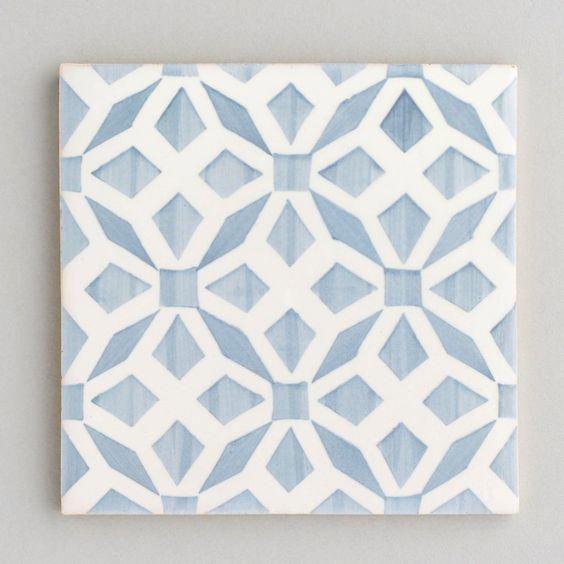 Gray Blue Bathroom Aquabluebathroom Patterned Tile Backsplash