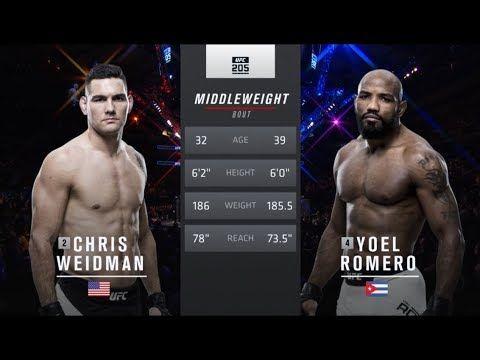 Ufc 221 Free Fight Yoel Romero Vs Chris Weidman Ufc Chris Weidman Ufc Weidman
