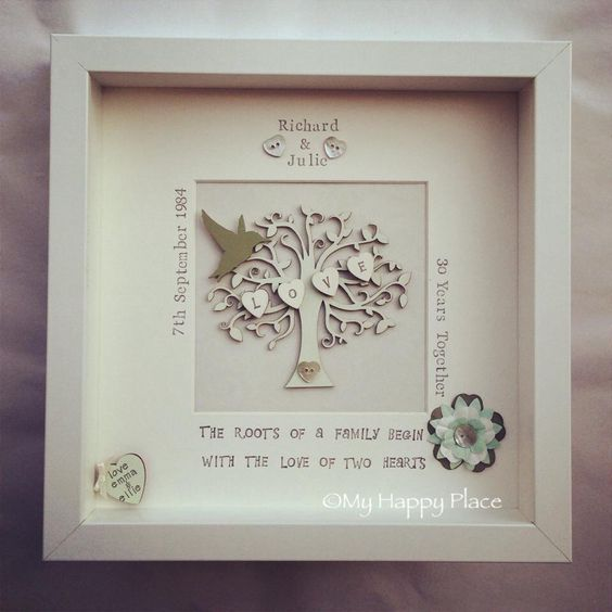 Beautiful Personalised Wooden Family Tree Crafty
