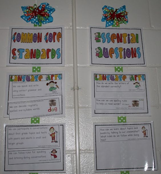 common core/essential questions display and organization