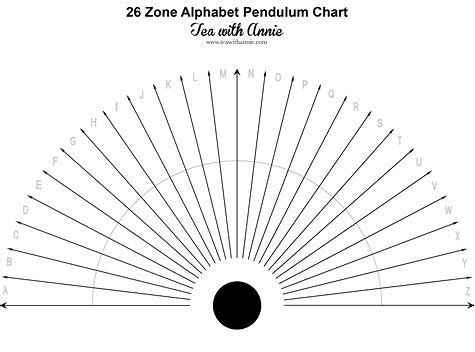 Image Result For Pendulum Charts Pendulum Crystal Pendulum Home Appliances