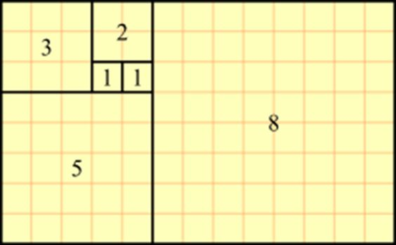 """""""Another simple tool for web design linked to the golden ratio is Fibonacci numbers. A Fibonacci sequence begins with 0 and 1. The previous two numbers are added together to produce the next number in the sequence: 0, 1, 1, 2, 3, 5, 8, 13, 21, 34… and so on."""""""