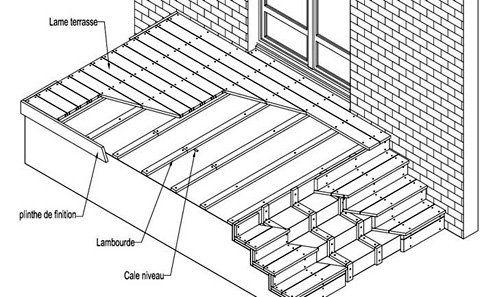 Guide de pose terrasse sur lambourde - Deck linea Construction