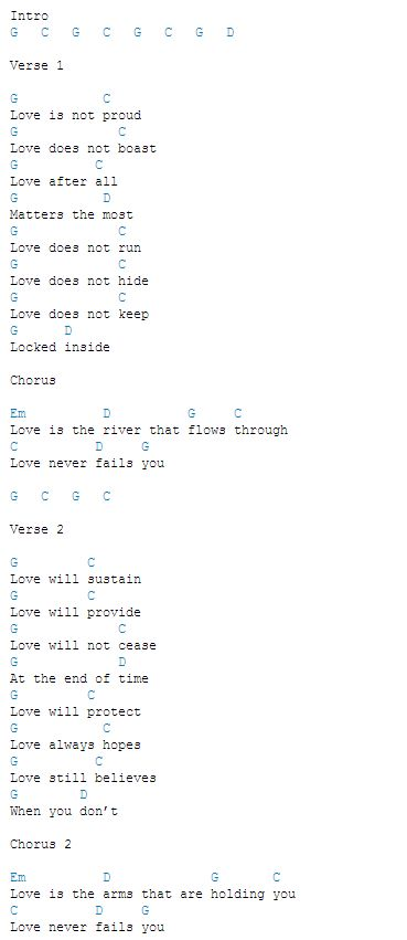 Your Love Never Fails Chords | music | Pinterest | Guitars, Songs ...