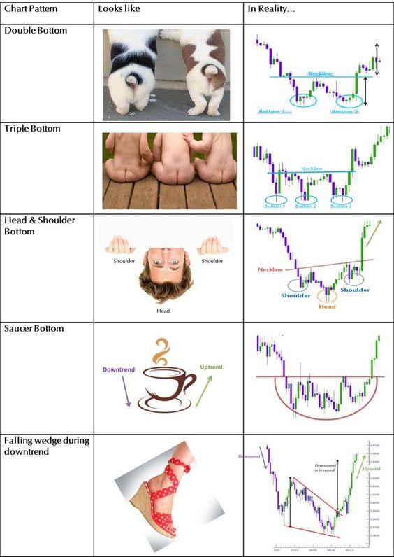 Penktadienio Techninė analizė - Take It Easy