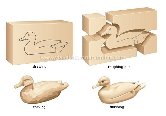 Wood carving patterns for beginners steps image