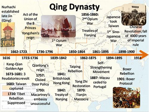 5 Colossal Events That Changed China Forever
