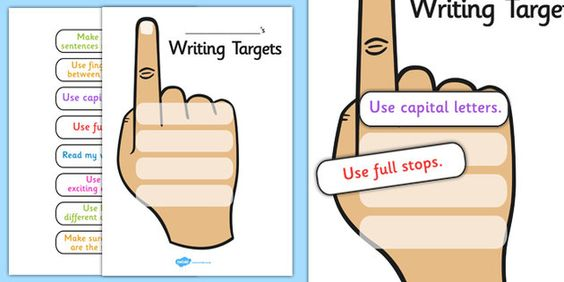 Writing Targets on Hands - write, visual aid, prompt, display, target, capital letters, full stops, finger spaces, readin wordk, sentences, literacy, english, ks1, year 1, y1, year 2, y2