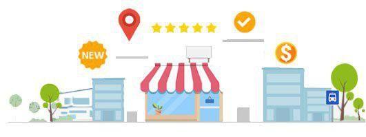 Best Appraisal Services In Odessa Tx Texas Garland Tx Little