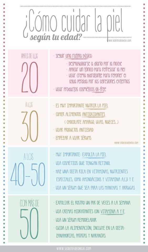 Cómo cuidar la piel según tu edad