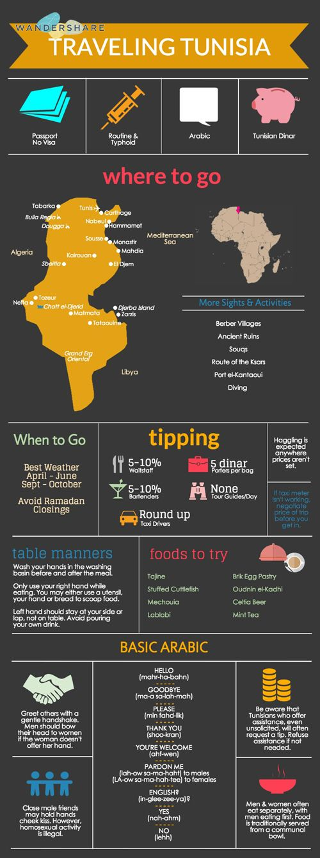 Interessante Infos über Tunesien und seine Landsleute :-) #tunesien #travelingtunesia #tipps #tricks #bucherreisen #lastminute