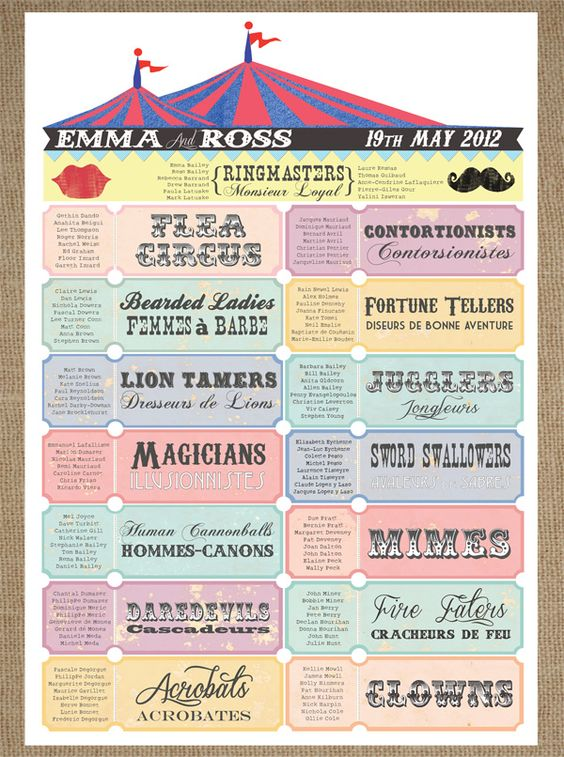 Vintage Style Circus Carnival Poster Ticket Wedding Table Seating Plan by In the Treehouse