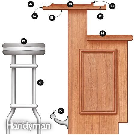 To build a bar, use these standard parts and dimensions .
