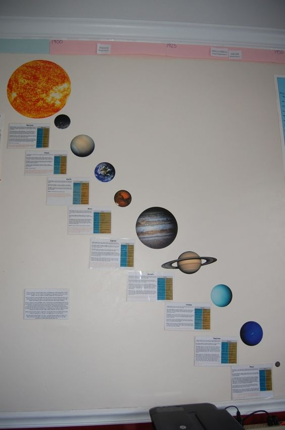Solar System Wall Decals Solar Hobbies And Decals
