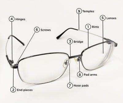 Pin On Eyeglass Repair