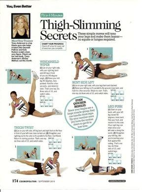 Thigh-Slimming Secrets